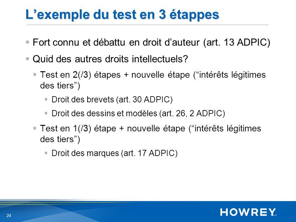 24 Lexemple du test en 3 étappes Fort connu et débattu en droit dauteur (art.