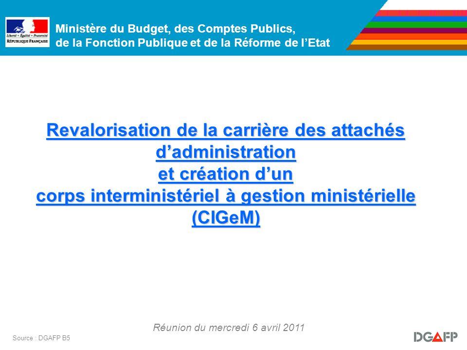 Ministère du Budget, des Comptes Publics, de la Fonction Publique et de la Réforme de lEtat Réunion du mercredi 6 avril 2011 Source : DGAFP B5 Revalor