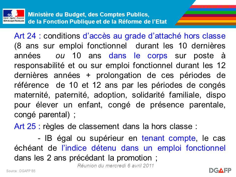 Ministère du Budget, des Comptes Publics, de la Fonction Publique et de la Réforme de lEtat Réunion du mercredi 6 avril 2011 Source : DGAFP B5 Art 24