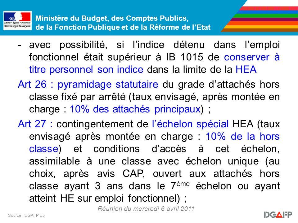 Ministère du Budget, des Comptes Publics, de la Fonction Publique et de la Réforme de lEtat Réunion du mercredi 6 avril 2011 Source : DGAFP B5 -avec p