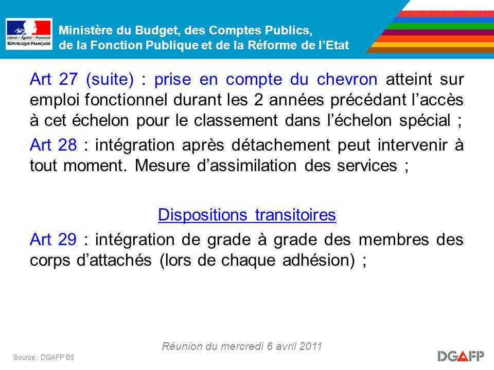 Ministère du Budget, des Comptes Publics, de la Fonction Publique et de la Réforme de lEtat Réunion du mercredi 6 avril 2011 Source : DGAFP B5 Art 27