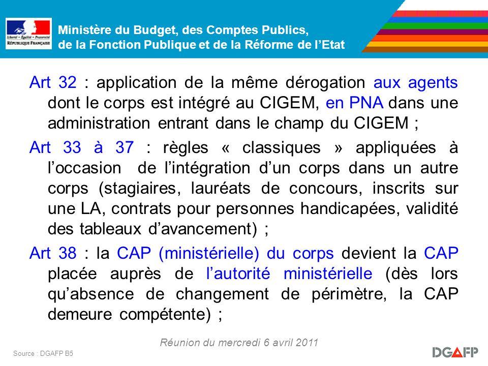 Ministère du Budget, des Comptes Publics, de la Fonction Publique et de la Réforme de lEtat Réunion du mercredi 6 avril 2011 Source : DGAFP B5 Art 32
