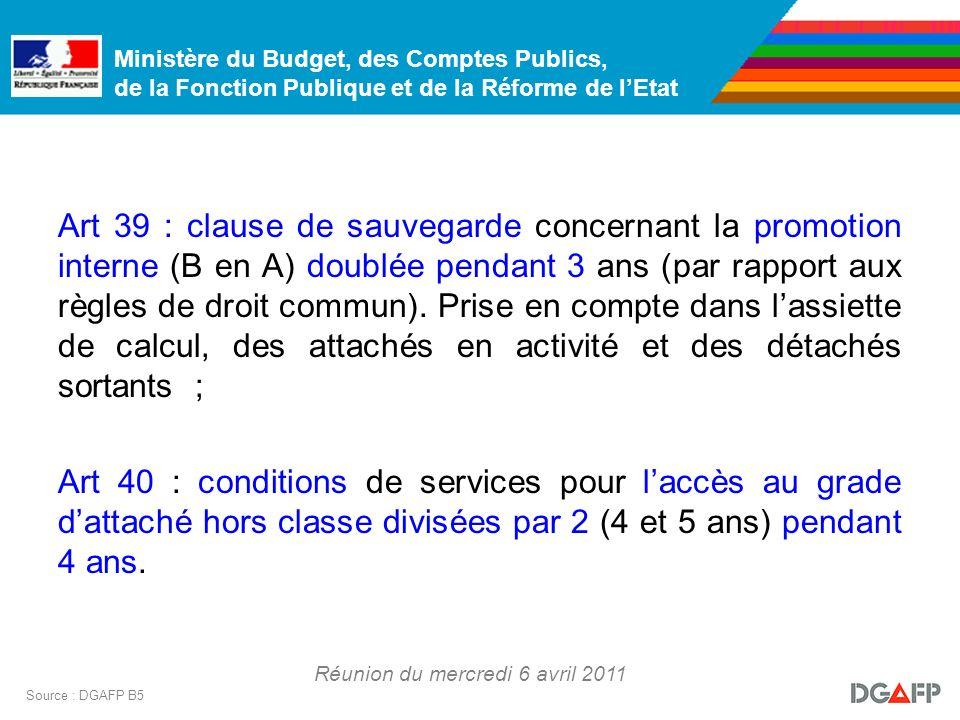 Ministère du Budget, des Comptes Publics, de la Fonction Publique et de la Réforme de lEtat Réunion du mercredi 6 avril 2011 Source : DGAFP B5 Art 39