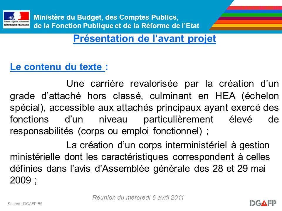 Ministère du Budget, des Comptes Publics, de la Fonction Publique et de la Réforme de lEtat Réunion du mercredi 6 avril 2011 Source : DGAFP B5 Présent