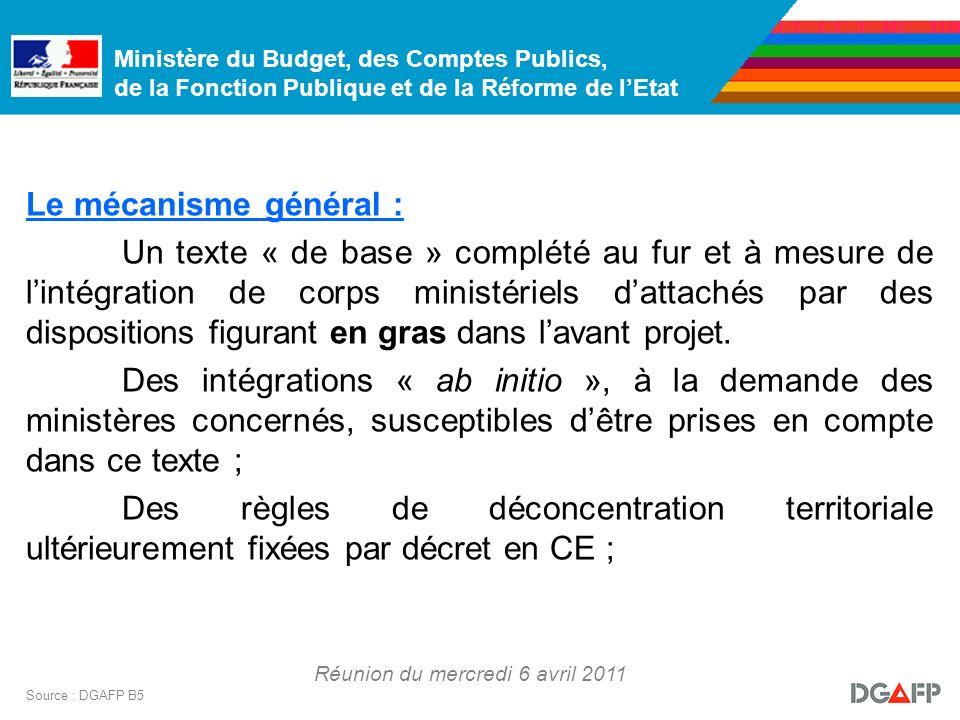Ministère du Budget, des Comptes Publics, de la Fonction Publique et de la Réforme de lEtat Réunion du mercredi 6 avril 2011 Source : DGAFP B5 Le méca