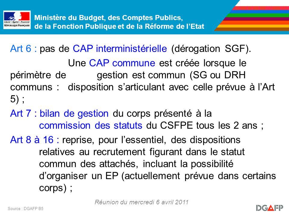 Ministère du Budget, des Comptes Publics, de la Fonction Publique et de la Réforme de lEtat Réunion du mercredi 6 avril 2011 Source : DGAFP B5 Art 6 :
