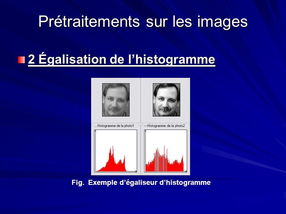 Prétraitements sur les images 2 Égalisation de lhistogramme Fig. Exemple dégaliseur dhistogramme