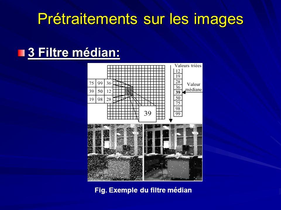 Prétraitements sur les images 3 Filtre médian: Fig. Exemple du filtre médian