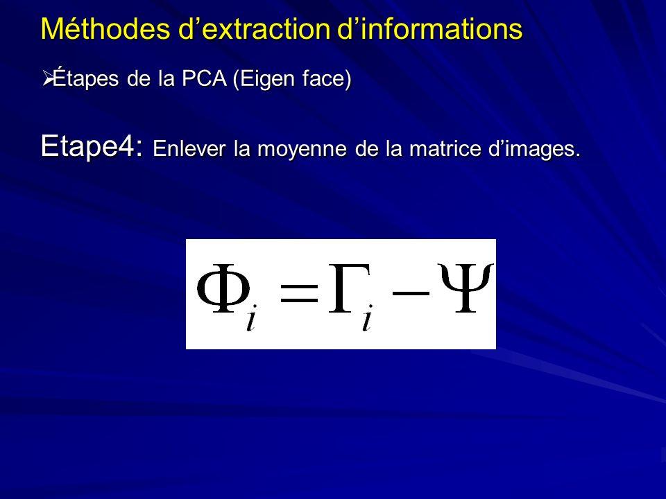 Etape4: Enlever la moyenne de la matrice dimages. Méthodes dextraction dinformations Étapes de la PCA (Eigen face) Étapes de la PCA (Eigen face)