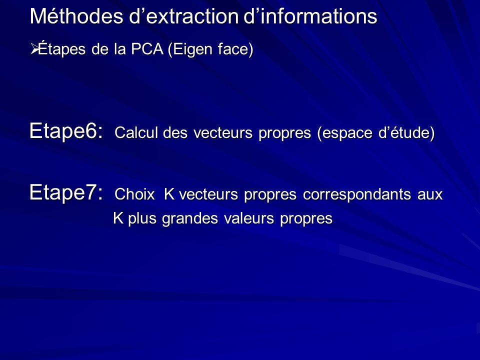 Etape6: Calcul des vecteurs propres (espace détude) Etape7: Choix K vecteurs propres correspondants aux K plus grandes valeurs propres K plus grandes