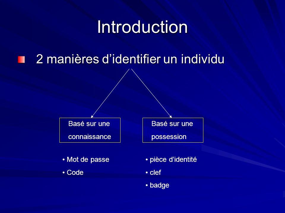 Introduction 2 manières didentifier un individu Basé sur une connaissance Basé sur une possession Mot de passe Code pièce didentité clef badge
