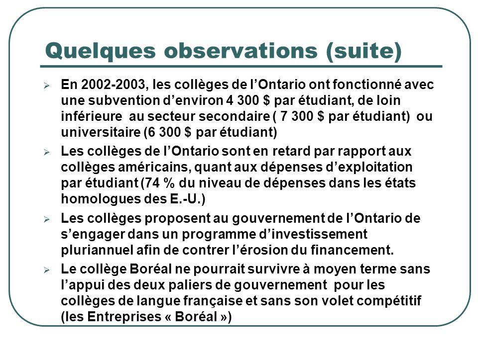 Quelques observations (suite) En 2002-2003, les collèges de lOntario ont fonctionné avec une subvention denviron 4 300 $ par étudiant, de loin inférieure au secteur secondaire ( 7 300 $ par étudiant) ou universitaire (6 300 $ par étudiant) Les collèges de lOntario sont en retard par rapport aux collèges américains, quant aux dépenses dexploitation par étudiant (74 % du niveau de dépenses dans les états homologues des E.-U.) Les collèges proposent au gouvernement de lOntario de sengager dans un programme dinvestissement pluriannuel afin de contrer lérosion du financement.