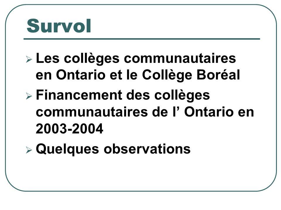Survol Les collèges communautaires en Ontario et le Collège Boréal Financement des collèges communautaires de l Ontario en 2003-2004 Quelques observations