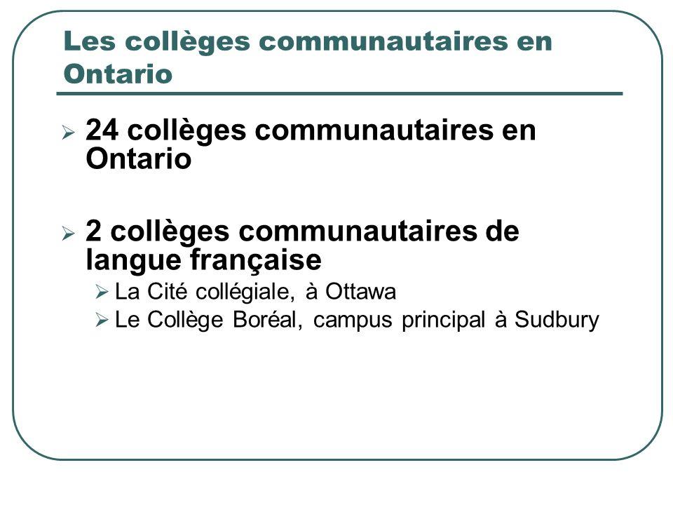 Les collèges communautaires en Ontario 24 collèges communautaires en Ontario 2 collèges communautaires de langue française La Cité collégiale, à Ottawa Le Collège Boréal, campus principal à Sudbury
