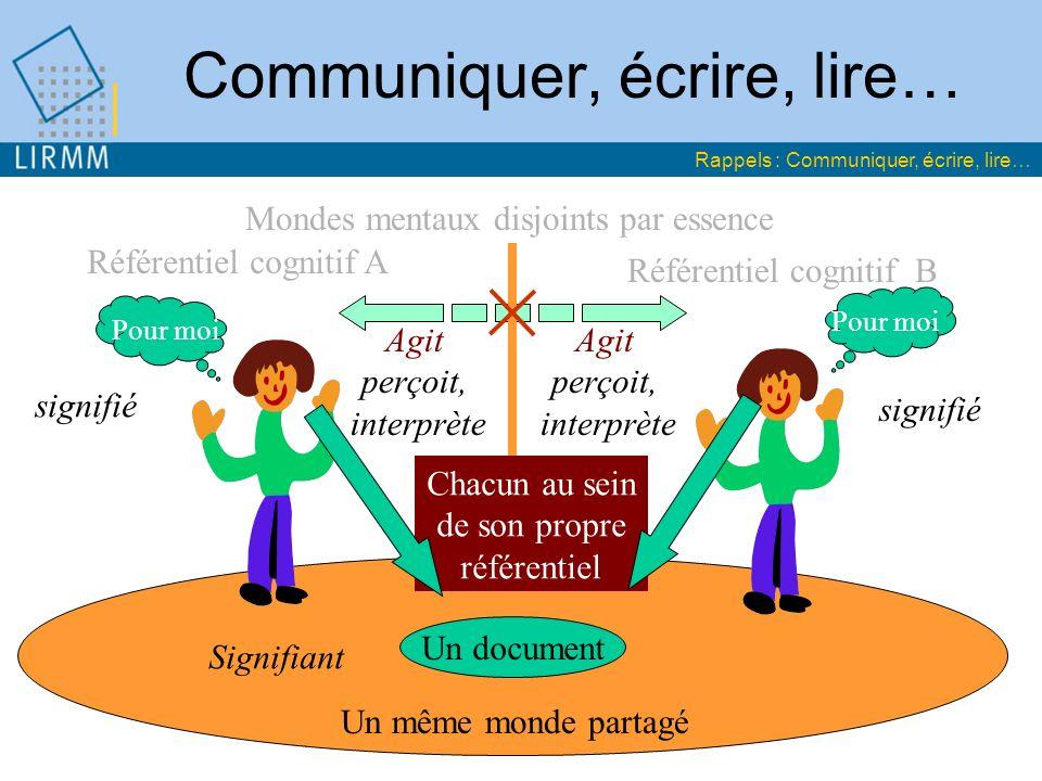 Communiquer, écrire, lire… Référentiel cognitif A Référentiel cognitif B Agit perçoit, interprète Chacun au sein de son propre référentiel Agit perçoi