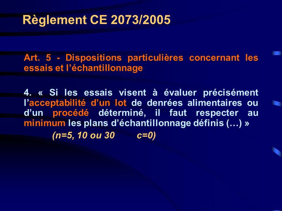 Règlement CE 2073/2005 Art. 5 - Dispositions particulières concernant les essais et léchantillonnage 4. « Si les essais visent à évaluer précisément l