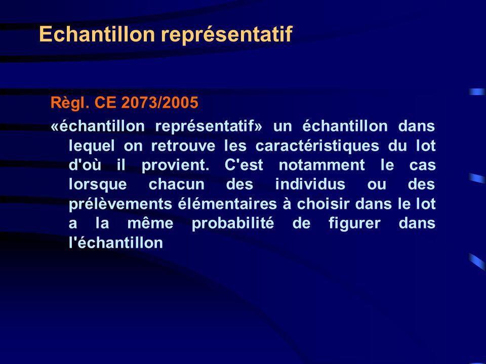 Echantillon représentatif Règl. CE 2073/2005 «échantillon représentatif» un échantillon dans lequel on retrouve les caractéristiques du lot d'où il pr