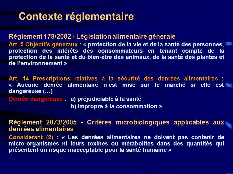 Règlement CE 2073/2005 Critères de sécurité des denrées alimentaires Micro-organismes / toxines Listeria monocytogenes, Salmonella, Enterobacter sakazakii, entérotoxines staphylococciques, histamine, (E.