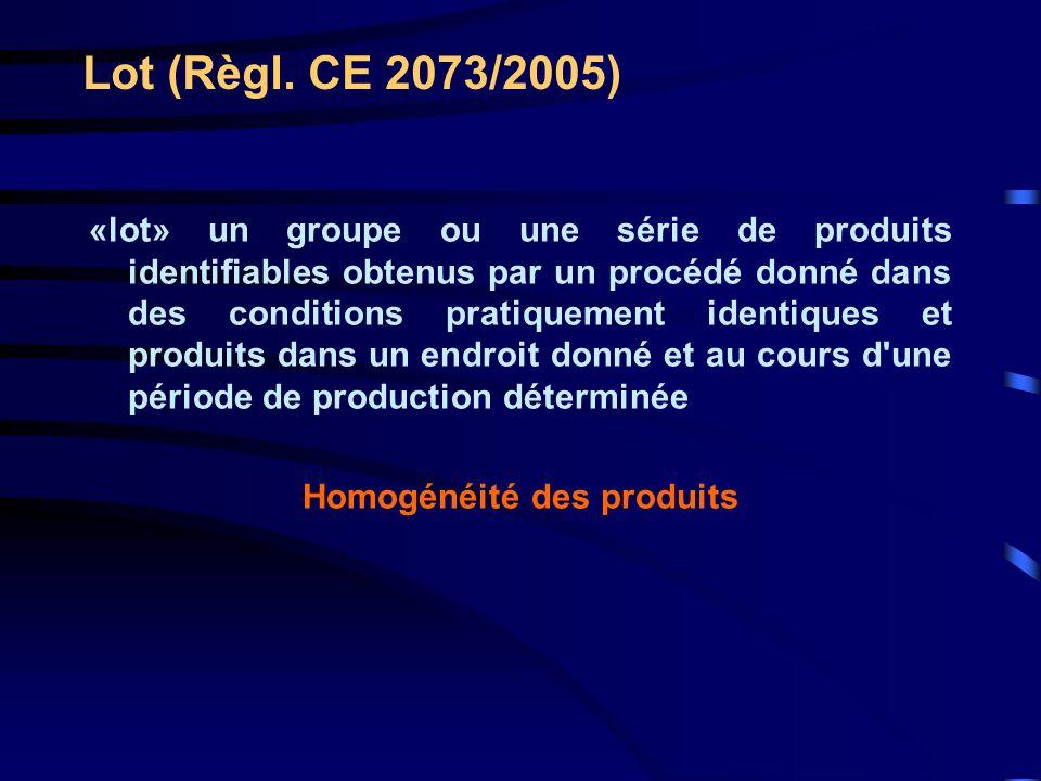 Lot (Règl. CE 2073/2005) «lot» un groupe ou une série de produits identifiables obtenus par un procédé donné dans des conditions pratiquement identiqu
