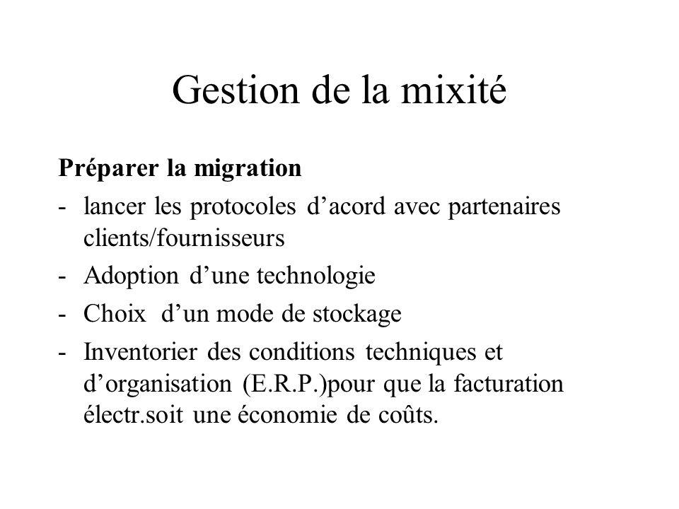 Gestion de la mixité Préparer la migration -lancer les protocoles dacord avec partenaires clients/fournisseurs -Adoption dune technologie -Choix dun m