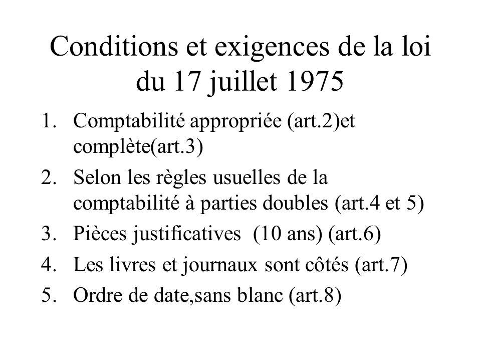 Conditions et exigences de la loi du 17 juillet 1975 1.Comptabilité appropriée (art.2)et complète(art.3) 2.Selon les règles usuelles de la comptabilit