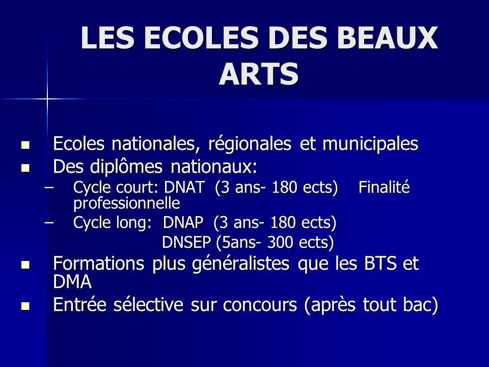 LES ECOLES DES BEAUX ARTS Ecoles nationales, régionales et municipales Ecoles nationales, régionales et municipales Des diplômes nationaux: Des diplôm