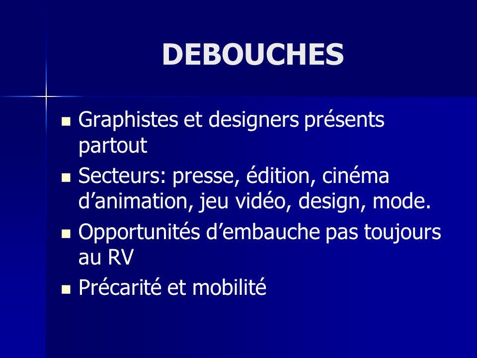 DEBOUCHES Graphistes et designers présents partout Secteurs: presse, édition, cinéma danimation, jeu vidéo, design, mode. Opportunités dembauche pas t