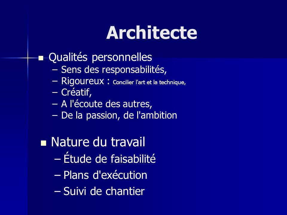 Architecte Qualités personnelles – –Sens des responsabilités, – –Rigoureux : Concilier l'art et la technique, – –Créatif, – –A l'écoute des autres, –