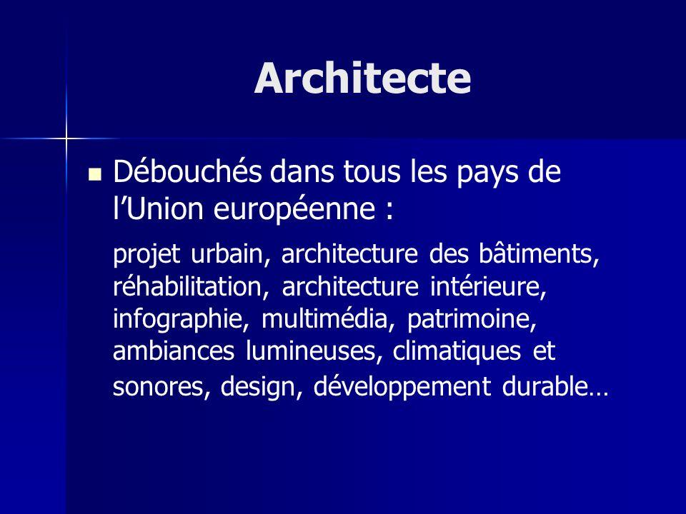 Architecte Débouchés dans tous les pays de lUnion européenne : projet urbain, architecture des bâtiments, réhabilitation, architecture intérieure, inf