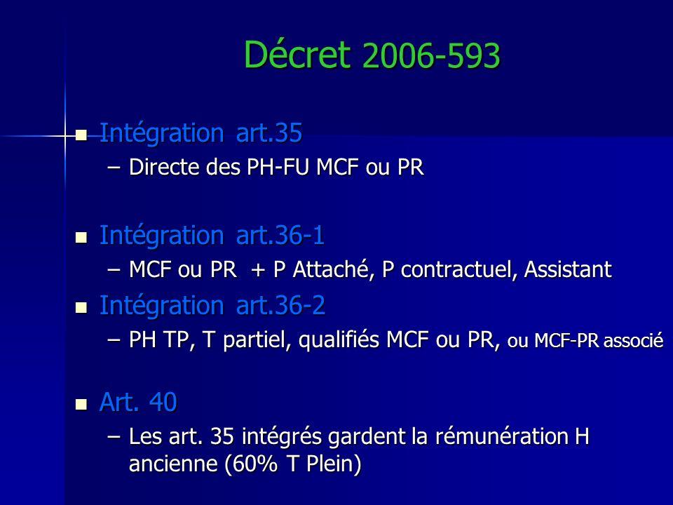 Décret 2006-593 Intégration art.35 Intégration art.35 –Directe des PH-FU MCF ou PR Intégration art.36-1 Intégration art.36-1 –MCF ou PR + P Attaché, P contractuel, Assistant Intégration art.36-2 Intégration art.36-2 –PH TP, T partiel, qualifiés MCF ou PR, ou MCF-PR associé Art.
