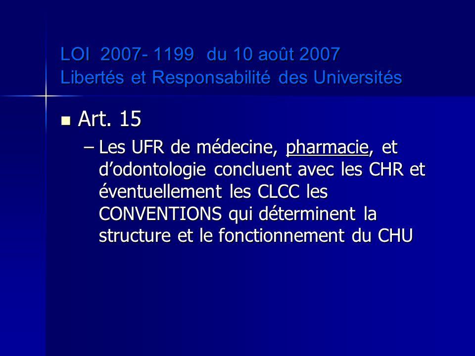 LOI 2007- 1199 du 10 août 2007 Libertés et Responsabilité des Universités Art.