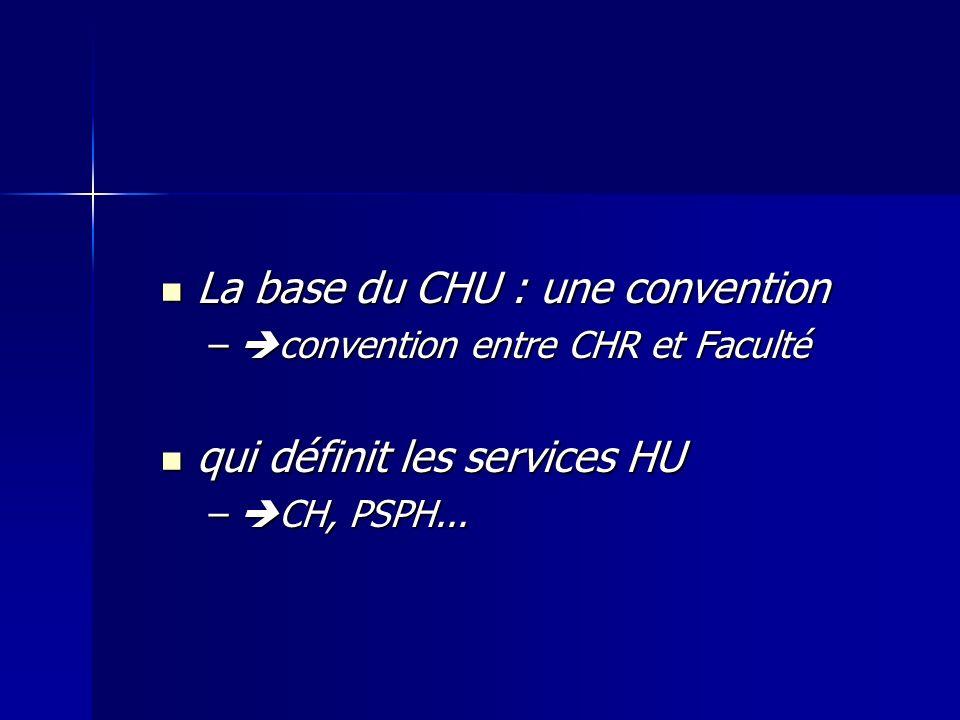 La base du CHU : une convention La base du CHU : une convention – convention entre CHR et Faculté qui définit les services HU qui définit les services HU – CH, PSPH...