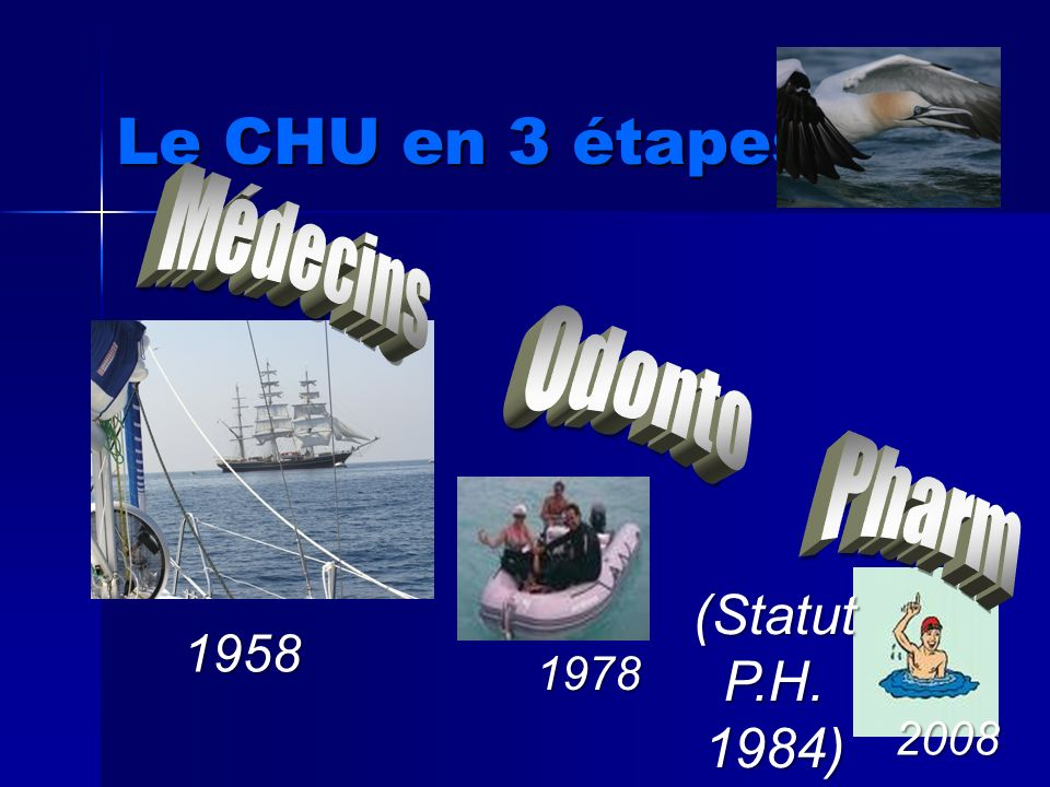 Le CHU en 3 étapes 1958 2008 1978 (StatutP.H.1984)