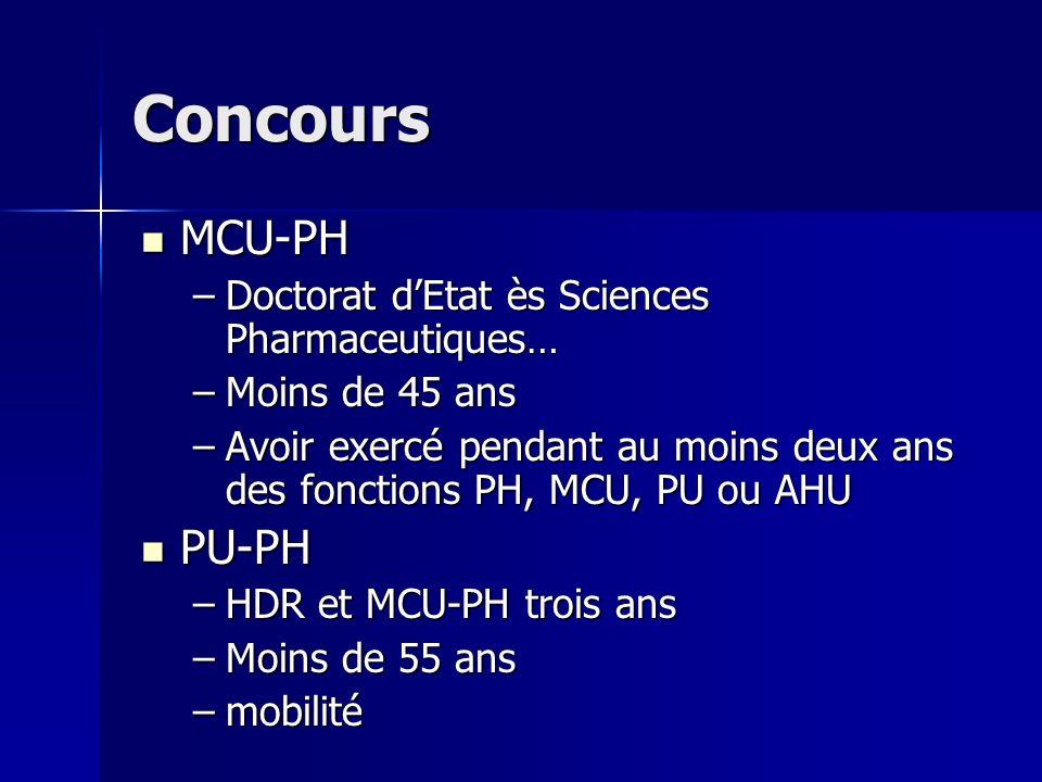 Concours MCU-PH MCU-PH –Doctorat dEtat ès Sciences Pharmaceutiques… –Moins de 45 ans –Avoir exercé pendant au moins deux ans des fonctions PH, MCU, PU ou AHU PU-PH PU-PH –HDR et MCU-PH trois ans –Moins de 55 ans –mobilité