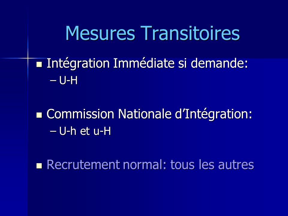 Mesures Transitoires Intégration Immédiate si demande: Intégration Immédiate si demande: –U-H Commission Nationale dIntégration: Commission Nationale dIntégration: –U-h et u-H Recrutement normal: tous les autres Recrutement normal: tous les autres