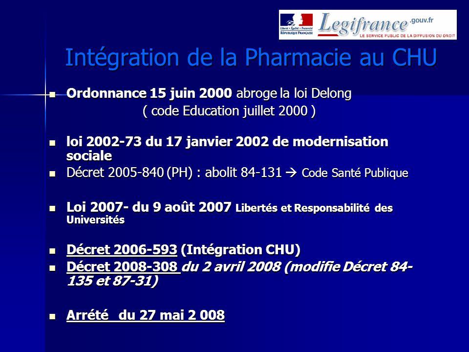 Intégration de la Pharmacie au CHU Ordonnance 15 juin 2000 abroge la loi Delong Ordonnance 15 juin 2000 abroge la loi Delong ( code Education juillet 2000 ) loi 2002-73 du 17 janvier 2002 de modernisation sociale loi 2002-73 du 17 janvier 2002 de modernisation sociale Décret 2005-840 (PH) : abolit 84-131 Code Santé Publique Décret 2005-840 (PH) : abolit 84-131 Code Santé Publique Loi 2007- du 9 août 2007 Libertés et Responsabilité des Universités Loi 2007- du 9 août 2007 Libertés et Responsabilité des Universités Décret 2006-593 (Intégration CHU) Décret 2006-593 (Intégration CHU) Décret 2008-308 du 2 avril 2008 (modifie Décret 84- 135 et 87-31) Décret 2008-308 du 2 avril 2008 (modifie Décret 84- 135 et 87-31) Arrété du 27 mai 2 008 Arrété du 27 mai 2 008