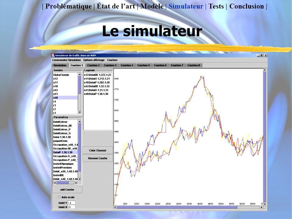 Le simulateur | Problématique | État de lart | Modèle | Simulateur | Tests | Conclusion |