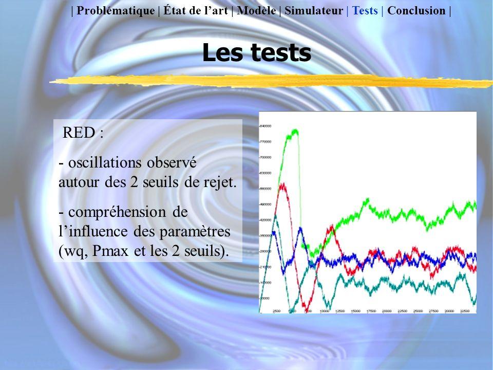 Les tests RED : - oscillations observé autour des 2 seuils de rejet.
