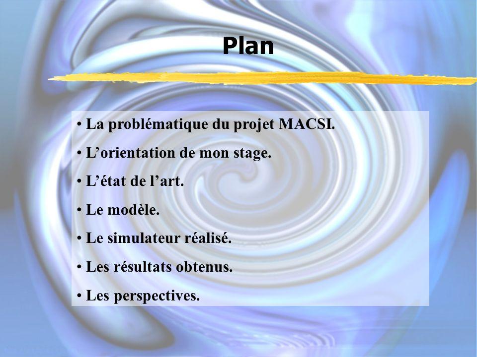 Plan La problématique du projet MACSI.Lorientation de mon stage.