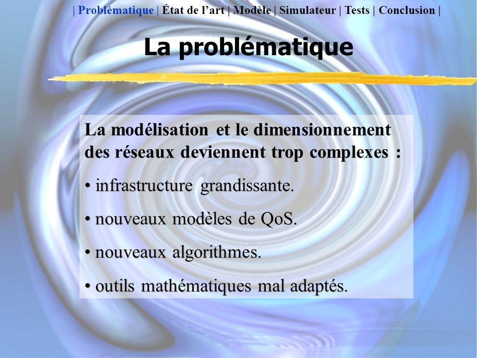 La problématique La modélisation et le dimensionnement des réseaux deviennent trop complexes : infrastructure grandissante.