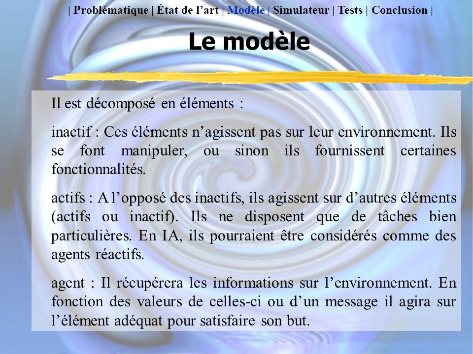 Le modèle Il est décomposé en éléments : inactif : Ces éléments nagissent pas sur leur environnement.