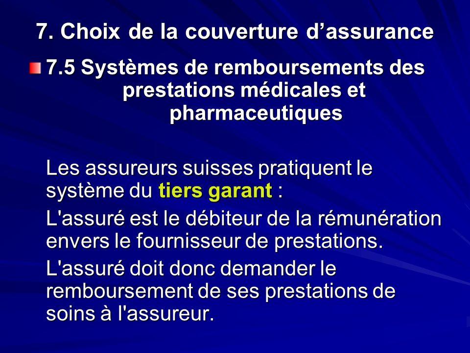 7. Choix de la couverture dassurance 7.5 Systèmes de remboursements des prestations médicales et pharmaceutiques Les assureurs suisses pratiquent le s