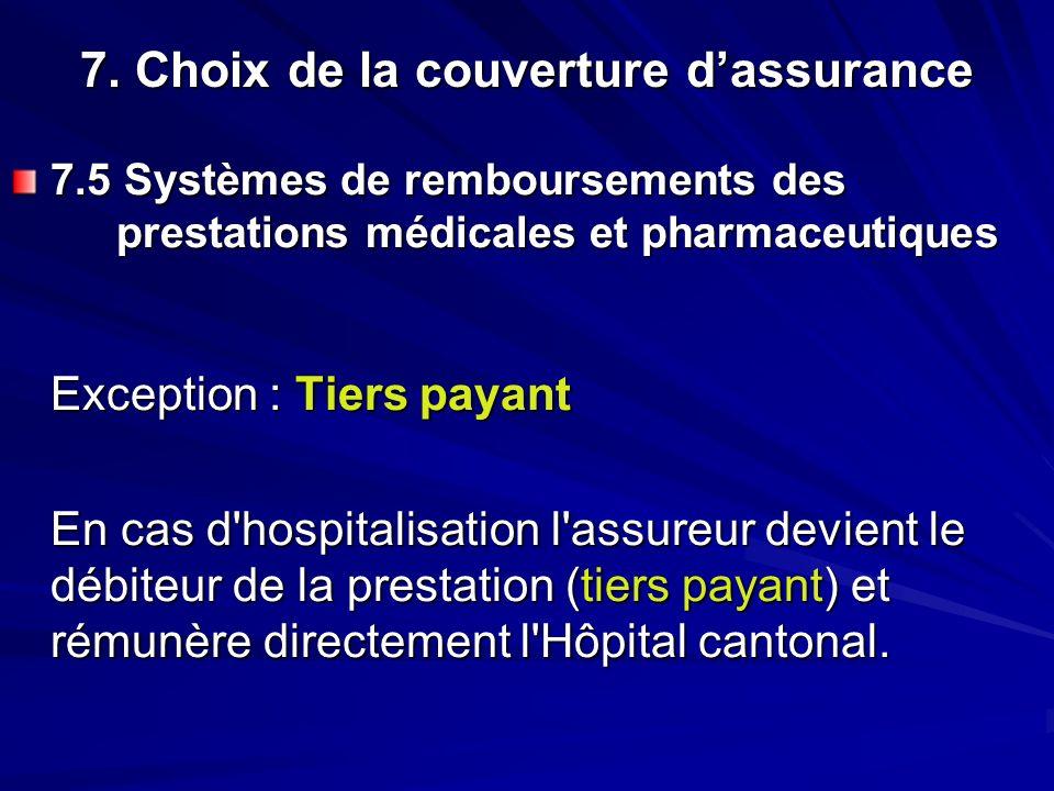 7. Choix de la couverture dassurance 7.5 Systèmes de remboursements des prestations médicales et pharmaceutiques Exception : Tiers payant En cas d'hos
