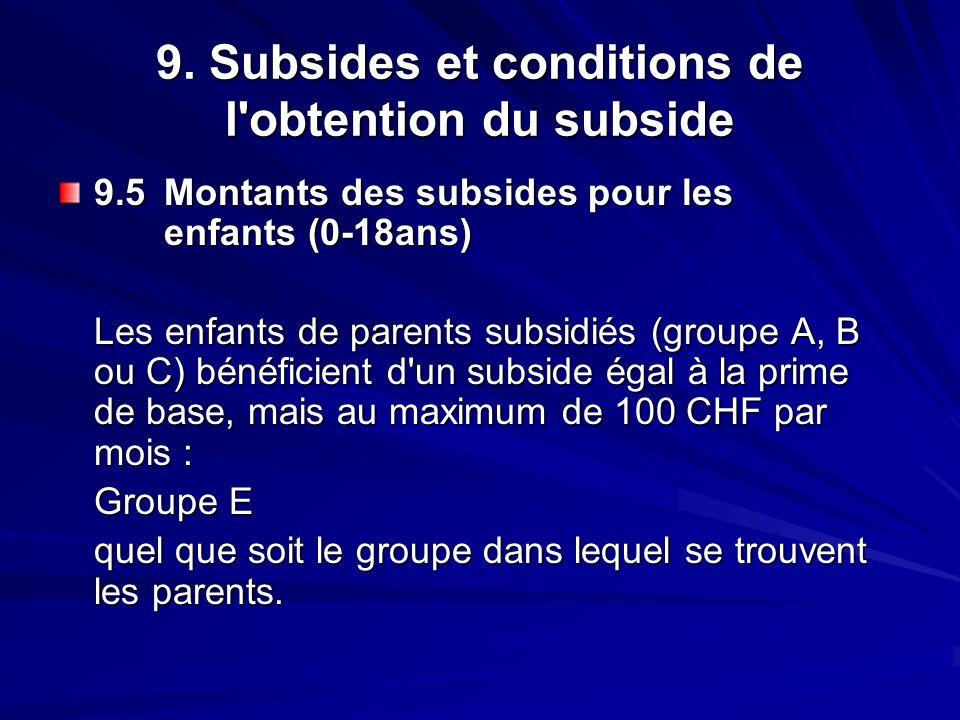 9. Subsides et conditions de l'obtention du subside 9.5 Montants des subsides pour les enfants (0-18ans) Les enfants de parents subsidiés (groupe A, B