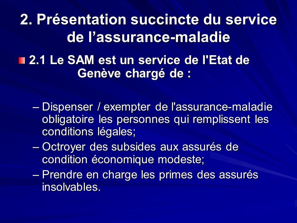 2. Présentation succincte du service de lassurance-maladie 2.1 Le SAM est un service de l'Etat de Genève chargé de : –Dispenser / exempter de l'assura