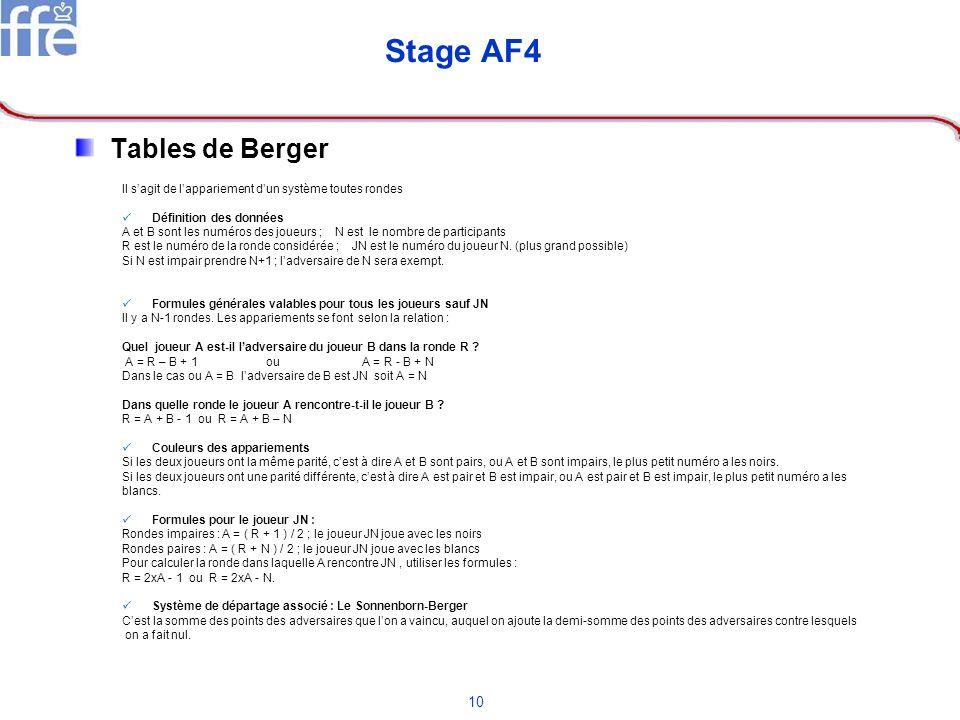 10 Stage AF4 Tables de Berger Il sagit de lappariement dun système toutes rondes Définition des données A et B sont les numéros des joueurs ; N est le