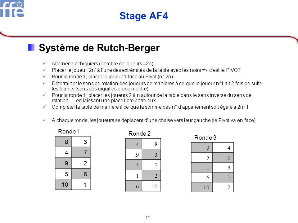 11 Stage AF4 Système de Rutch-Berger Alterner n échiquiers (nombre de joueurs =2n) Placer le joueur 2n à lune des extrémités de la table avec les noir