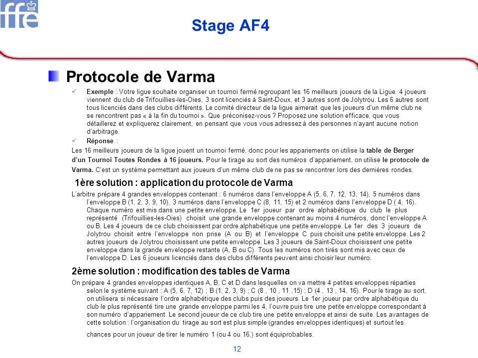12 Stage AF4 Protocole de Varma Exemple : Votre ligue souhaite organiser un tournoi fermé regroupant les 16 meilleurs joueurs de la Ligue. 4 joueurs v