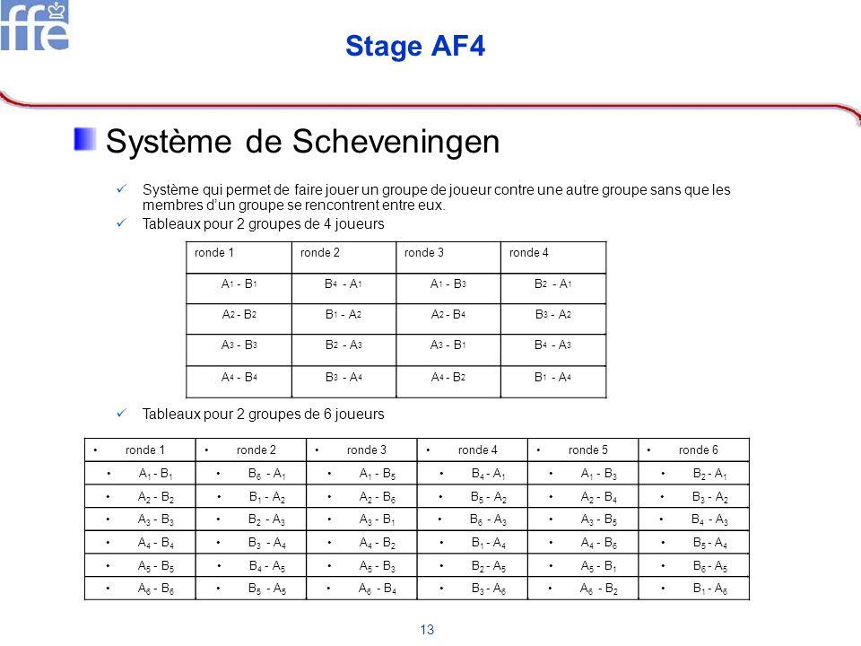 13 Stage AF4 ronde 1ronde 2ronde 3ronde 4 A 1 - B 1 B 4 - A 1 A 1 - B 3 B 2 - A 1 A 2 - B 2 B 1 - A 2 A 2 - B 4 B 3 - A 2 A 3 - B 3 B 2 - A 3 A 3 - B
