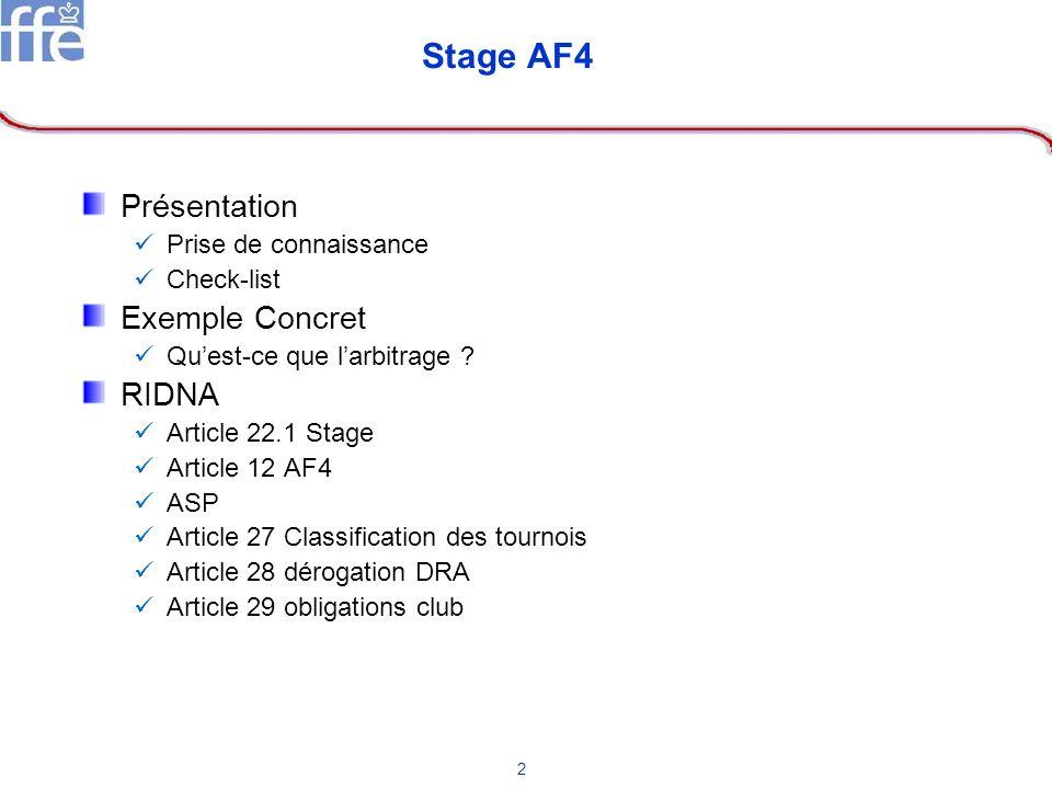 13 Stage AF4 ronde 1ronde 2ronde 3ronde 4 A 1 - B 1 B 4 - A 1 A 1 - B 3 B 2 - A 1 A 2 - B 2 B 1 - A 2 A 2 - B 4 B 3 - A 2 A 3 - B 3 B 2 - A 3 A 3 - B 1 B 4 - A 3 A 4 - B 4 B 3 - A 4 A 4 - B 2 B 1 - A 4 Système de Scheveningen Système qui permet de faire jouer un groupe de joueur contre une autre groupe sans que les membres dun groupe se rencontrent entre eux.